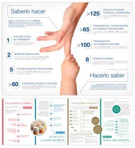 Infographs Ordesa Institucional
