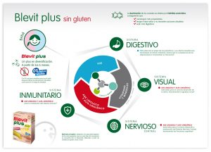 Infographs Ordesa